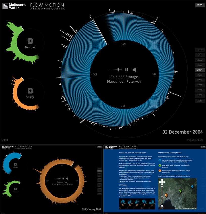 oomcreative_urbanwater_data_visualization